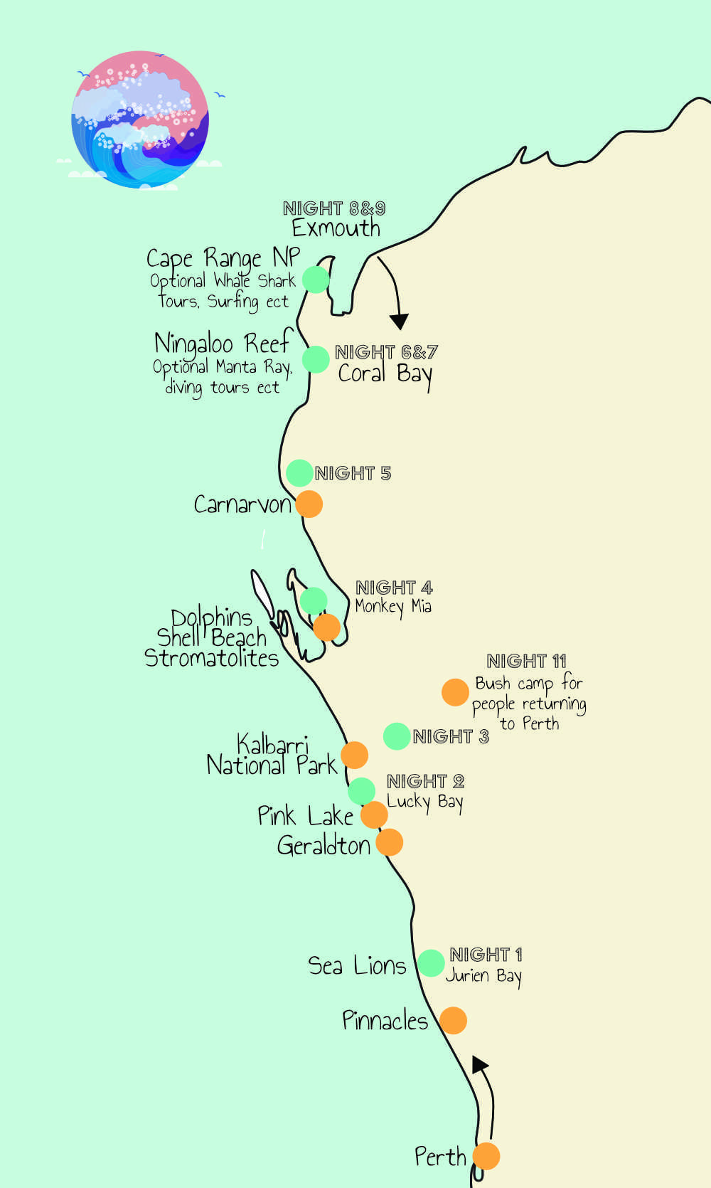 Amazing backpackers Perth To Exmouth Tour in Western Australia. The premier tourist attraction including white sand beaches, pinnacles perth, whale sharks and much more